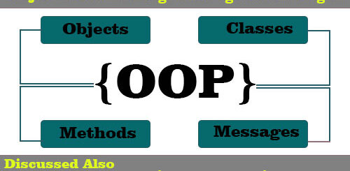 object-oriented-programming-methadology